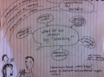 visual notes for UBC talk by Norbert Pachler